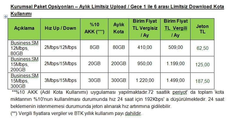 kurumsal_uydu_internet_fiyatlari