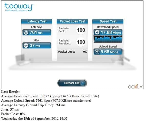 tooway uydu internet hızlı mı?